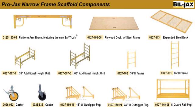 Where to find BAKER SCAFFOLD GUARD RAILS in Fallbrook